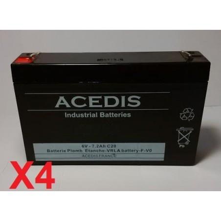 RBC18 APC Smart-UPSSC450RMIU (1232)