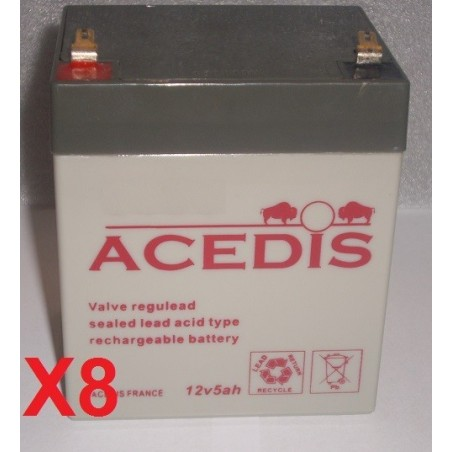 RBC46 APC Back-UPS BE500 (1258)