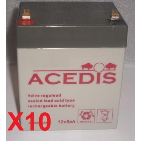 APC Smart-UPS RT 3000 RM XL SUA2200RM2X180 RBC43 (1296)